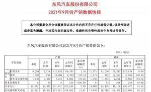 前9月销14.3万辆,东风股份目标完成72%