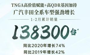 广汽丰田1-2月累计销量近14万,SUV家族同比增长171%