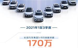 长安汽车前9月销量过170万,自主品牌占比超77%