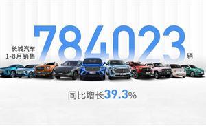 8月销量下滑16% 长城汽车高端再添新员