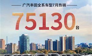 广汽丰田7月销量7.5万,塞那将于第四季度亮相