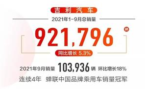 吉利9月销量环比增长18% ,领克产品序列再扩充
