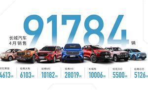 4月销量突破9万,长城汽车步伐稳健