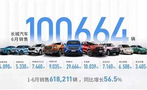逆势增长,长城汽车6月销售超10万辆