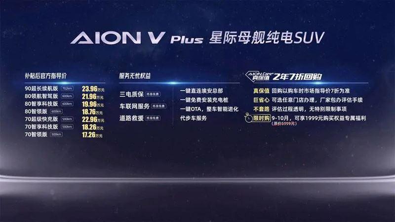 """""""星际母舰纯电SUV""""AION V Plus上市,17.26万元起售(图2)"""