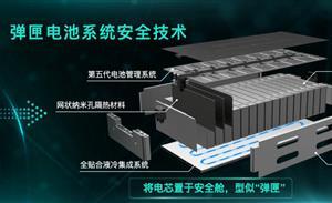 广汽埃安发布弹匣电池系统安全技术,重新定义三元锂电池安全标准