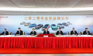 2020全年业绩公布,恒大造车已投474亿元